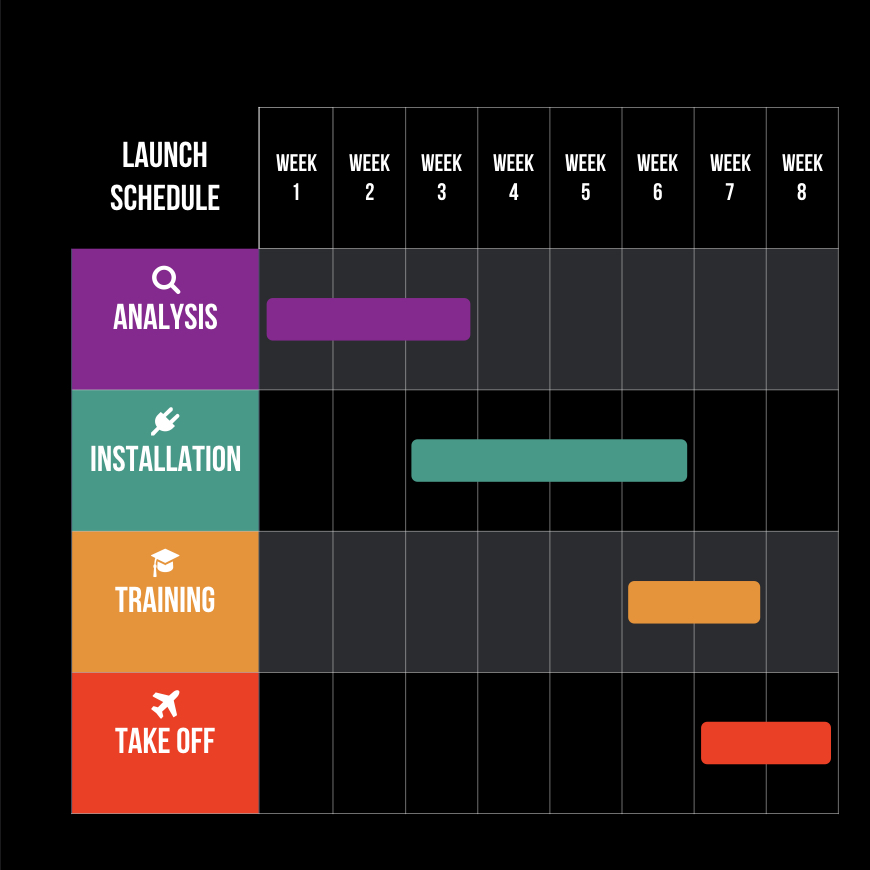 launching schedule